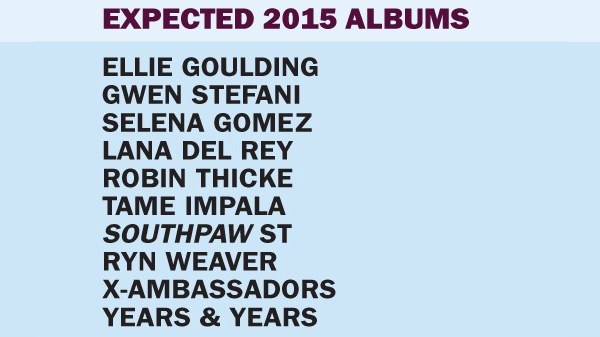 Selena Gomez nové album